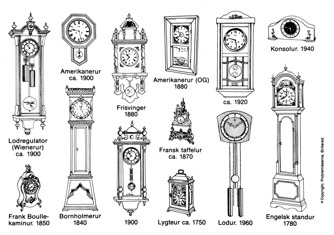 Oversigt over antikke ure